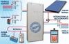 Термическая группа, включающая в себя котел конденсационного типа для отопления и производство ГВС с помощью солнечных коллекторов